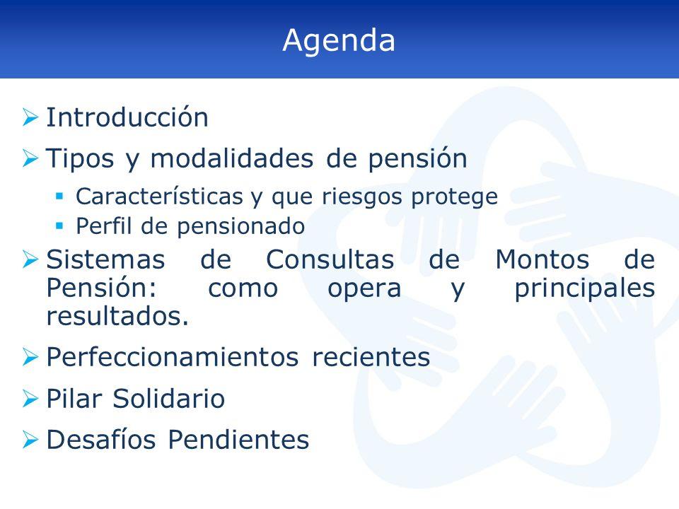 Introducción Tipos y modalidades de pensión Características y que riesgos protege Perfil de pensionado Sistemas de Consultas de Montos de Pensión: com