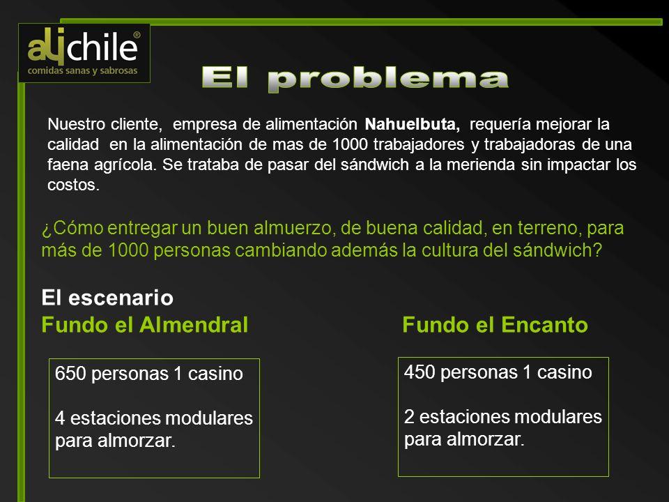 Al igual que en la gran mayoría de las empresas frutícolas de Chile, las frutícolas El Almendro y El Encanto tenían la dificultad del cómo resolver eficientemente la alimentación de sus trabajadores.
