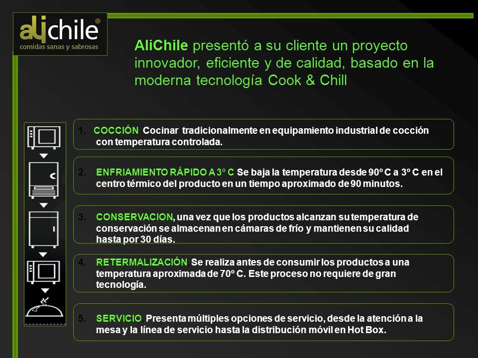 CALIDAD NUTRICIONAL Visítenos en: www.alichile.cl
