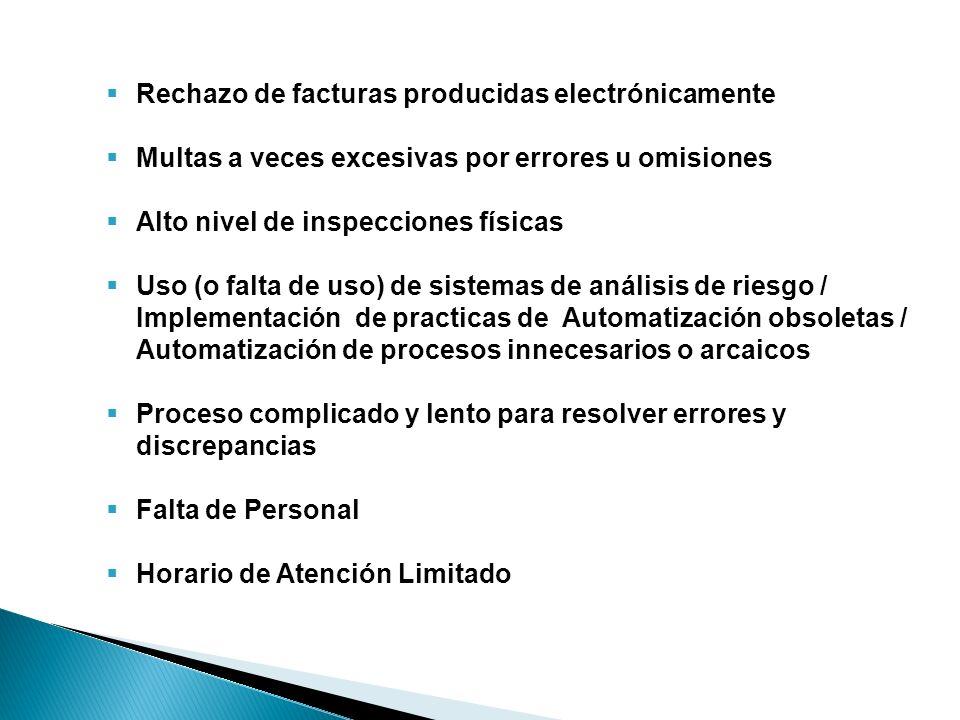Rechazo de facturas producidas electrónicamente Multas a veces excesivas por errores u omisiones Alto nivel de inspecciones físicas Uso (o falta de us