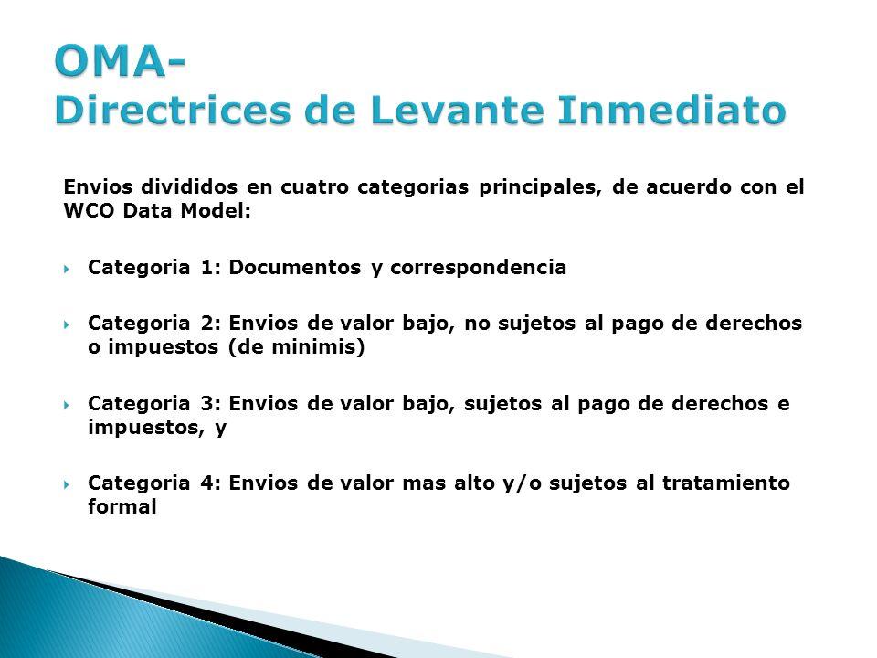 Envios divididos en cuatro categorias principales, de acuerdo con el WCO Data Model: Categoria 1: Documentos y correspondencia Categoria 2: Envios de