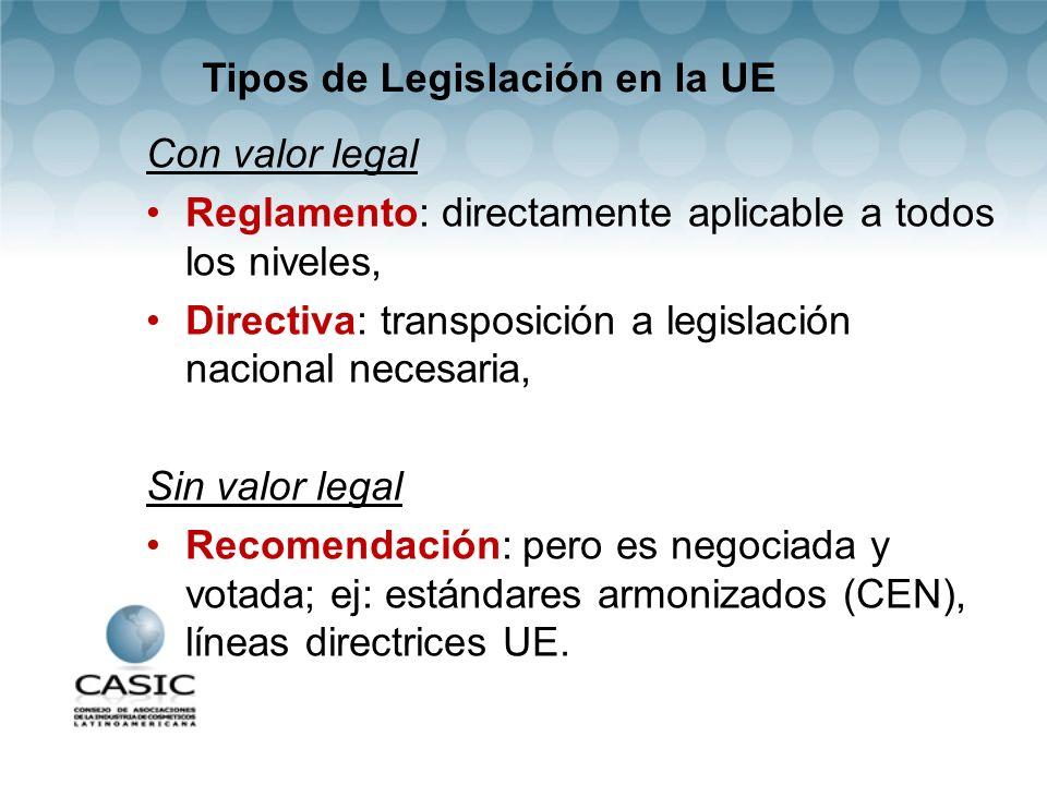 Tipos de Legislación en la UE Con valor legal Reglamento: directamente aplicable a todos los niveles, Directiva: transposición a legislación nacional necesaria, Sin valor legal Recomendación: pero es negociada y votada; ej: estándares armonizados (CEN), líneas directrices UE.
