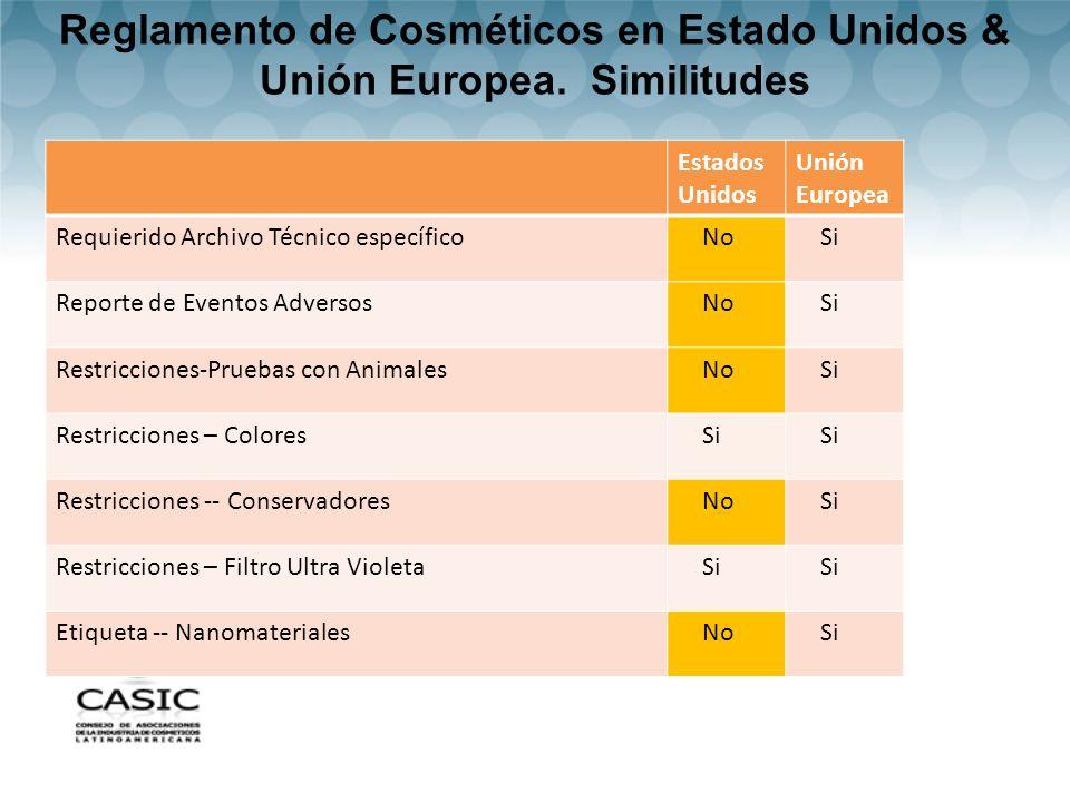 Reglamento de Cosméticos en Estado Unidos & Unión Europea.