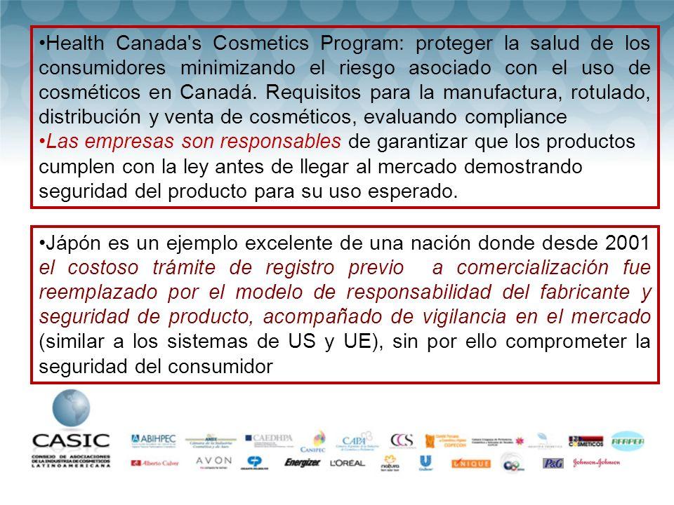 Health Canada s Cosmetics Program: proteger la salud de los consumidores minimizando el riesgo asociado con el uso de cosméticos en Canadá.