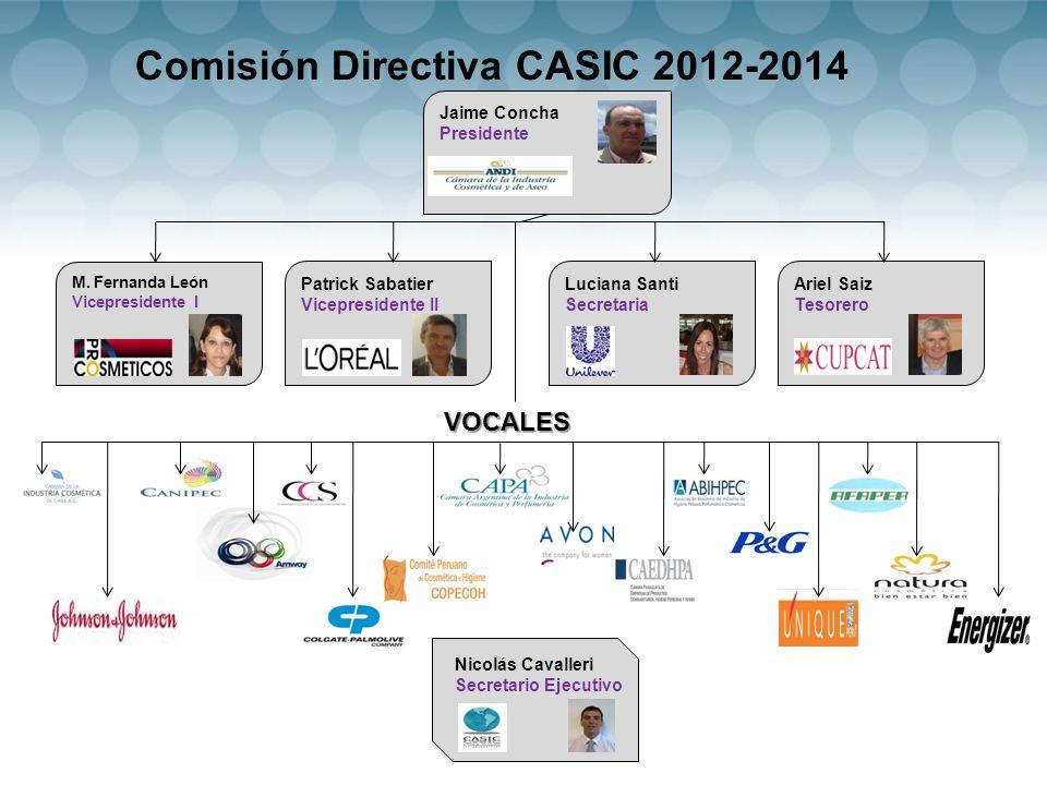 Promoción y defensa de la industria cosmética latinoamericana.