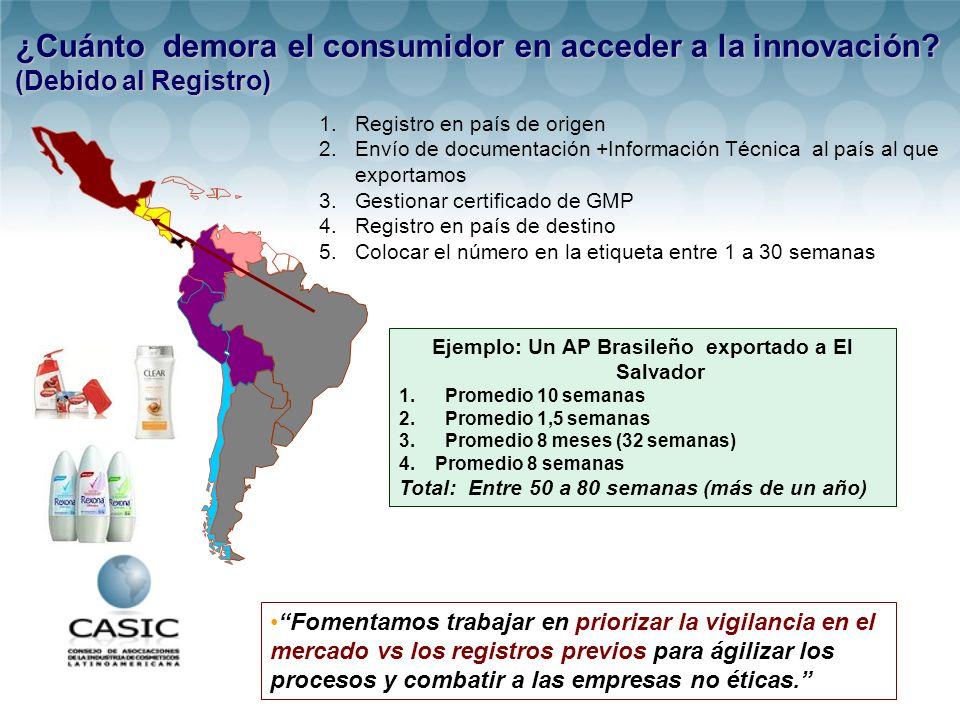¿Cuánto demora el consumidor en acceder a la innovación.