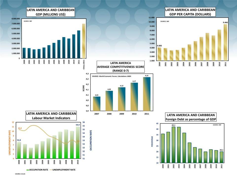 2012 Definición de Cosméticos Nivel de Armonización Nivel de Armonización Grado 1 Grado 2 Nuevo!!