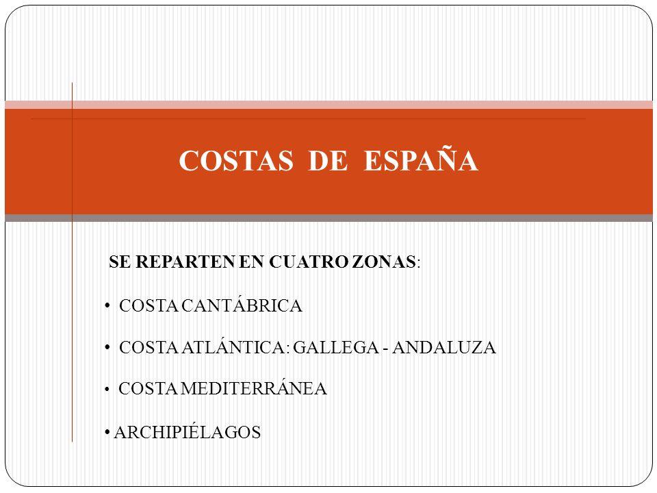 COSTAS DE ESPAÑA SE REPARTEN EN CUATRO ZONAS: COSTA CANTÁBRICA COSTA ATLÁNTICA: GALLEGA - ANDALUZA COSTA MEDITERRÁNEA ARCHIPIÉLAGOS