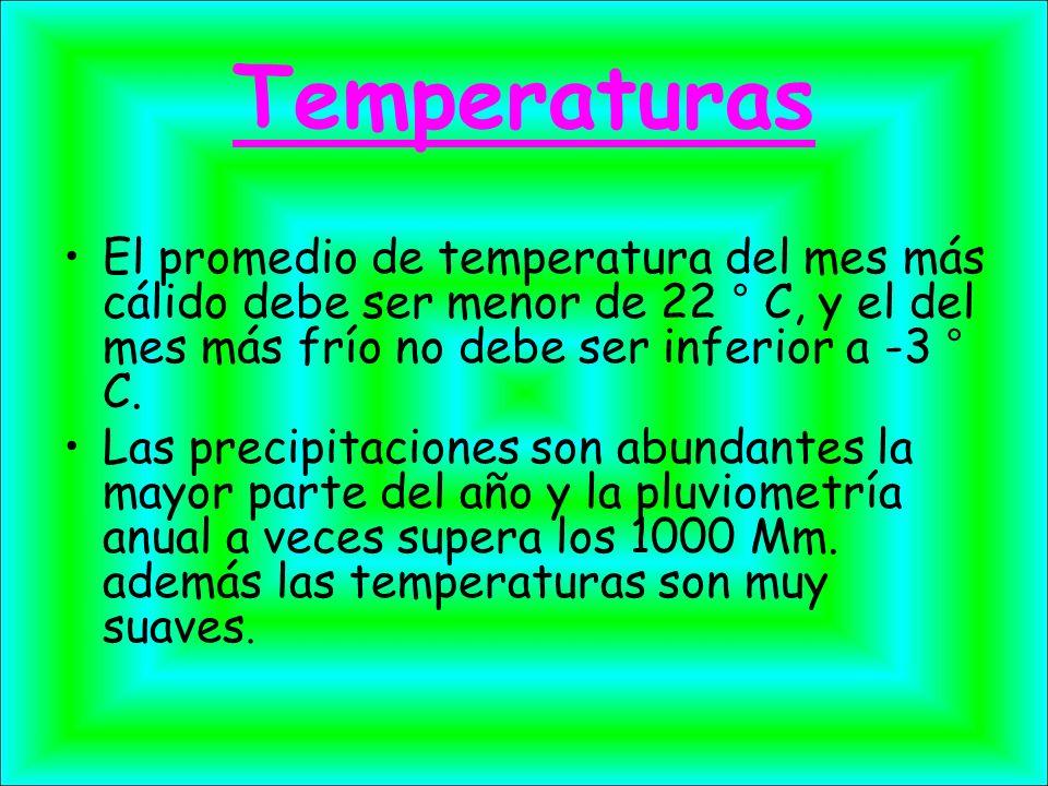 Temperaturas El promedio de temperatura del mes más cálido debe ser menor de 22 ° C, y el del mes más frío no debe ser inferior a -3 ° C. Las precipit