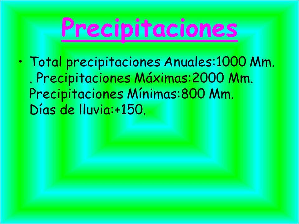 Precipitaciones Total precipitaciones Anuales:1000 Mm.. Precipitaciones Máximas:2000 Mm. Precipitaciones Mínimas:800 Mm. Días de lluvia:+150.