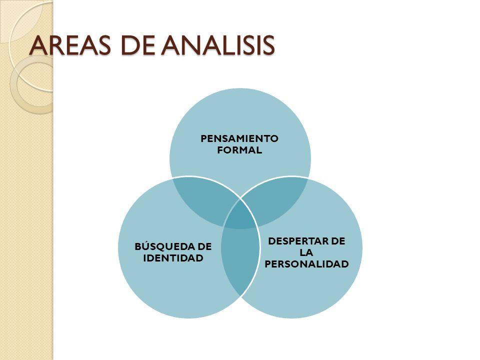 AREAS DE ANALISIS PENSAMIENTO FORMAL DESPERTAR DE LA PERSONALIDAD BÚSQUEDA DE IDENTIDAD