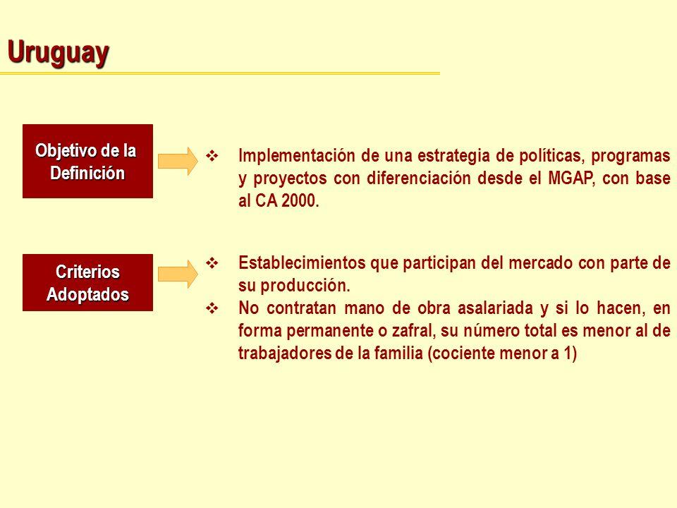 Uruguay Objetivo de la Definición Implementación de una estrategia de políticas, programas y proyectos con diferenciación desde el MGAP, con base al C