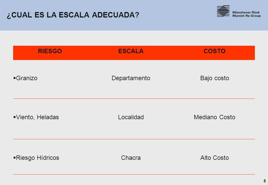 6 OPORTUNIDADES Sitemas de Información Geográfica Imágenes Satelitales.