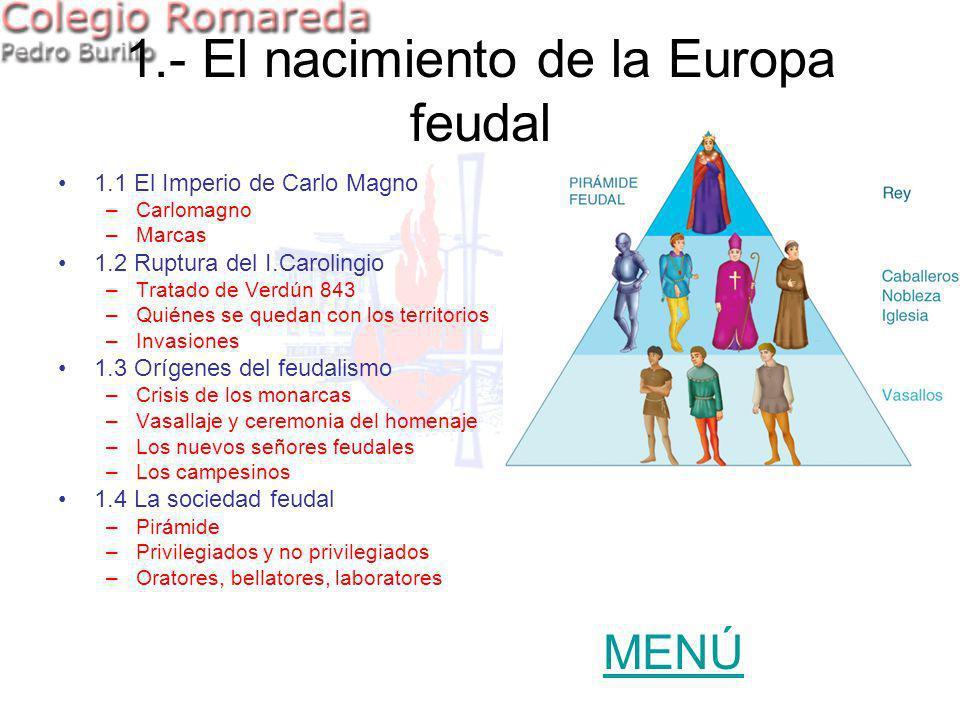 1.- El nacimiento de la Europa feudal 1.1 El Imperio de Carlo Magno –Carlomagno –Marcas 1.2 Ruptura del I.Carolingio –Tratado de Verdún 843 –Quiénes s
