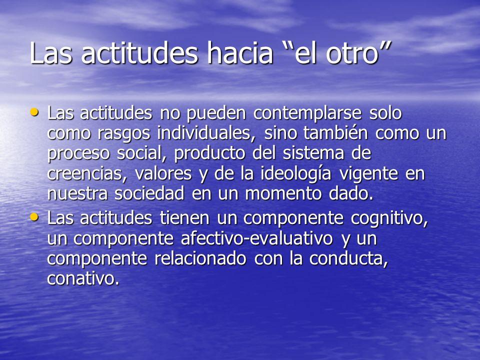 Los prejuicios hacia el otro En el prejuicio, como en las actitudes, pueden analíticamente distinguirse tres componentes: el cognoscitivo (creencias), el afectivo (sentimientos) y el activo (disponibilidad a emprender una acción).