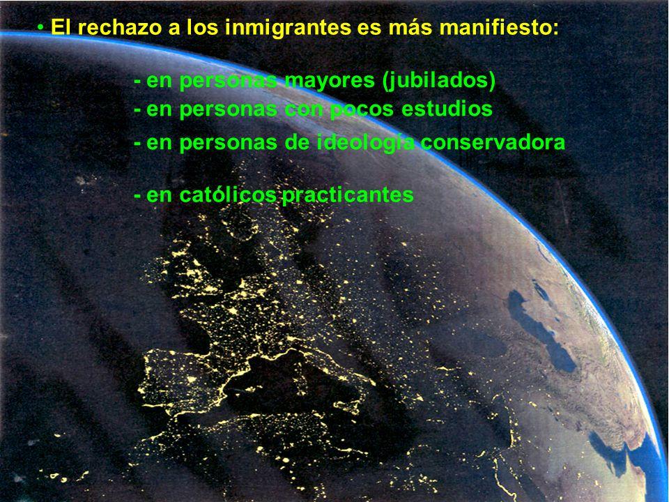 El rechazo a los inmigrantes es más manifiesto: - en personas mayores (jubilados) - en personas con pocos estudios - en personas de ideología conserva