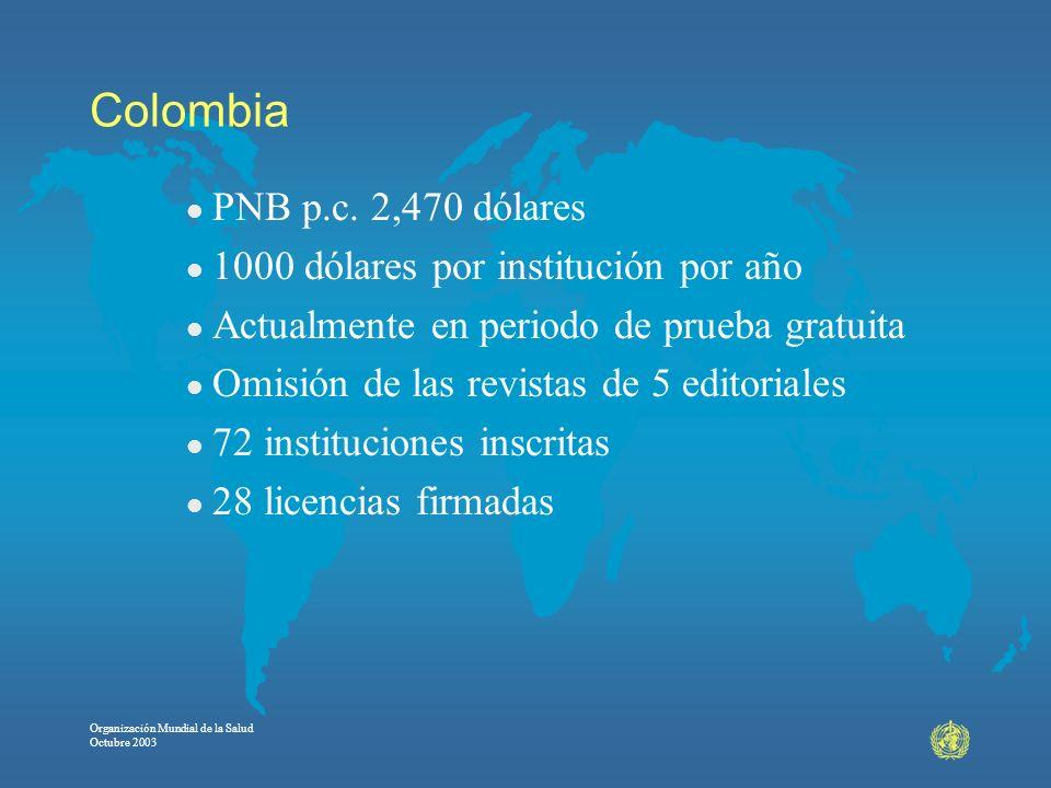 Organización Mundial de la Salud Octubre 2003 Colombia l PNB p.c. 2,470 dólares l 1000 dólares por institución por año l Actualmente en periodo de pru