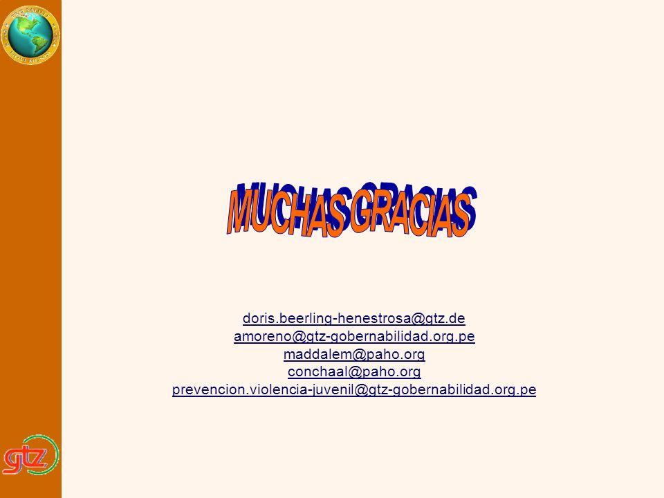 doris.beerling-henestrosa@gtz.de amoreno@gtz-gobernabilidad.org.pe maddalem@paho.org conchaal@paho.org prevencion.violencia-juvenil@gtz-gobernabilidad