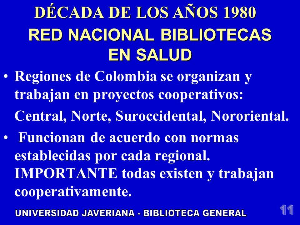 RED NACIONAL BIBLIOTECAS EN SALUD Regiones de Colombia se organizan y trabajan en proyectos cooperativos: Central, Norte, Suroccidental, Nororiental.