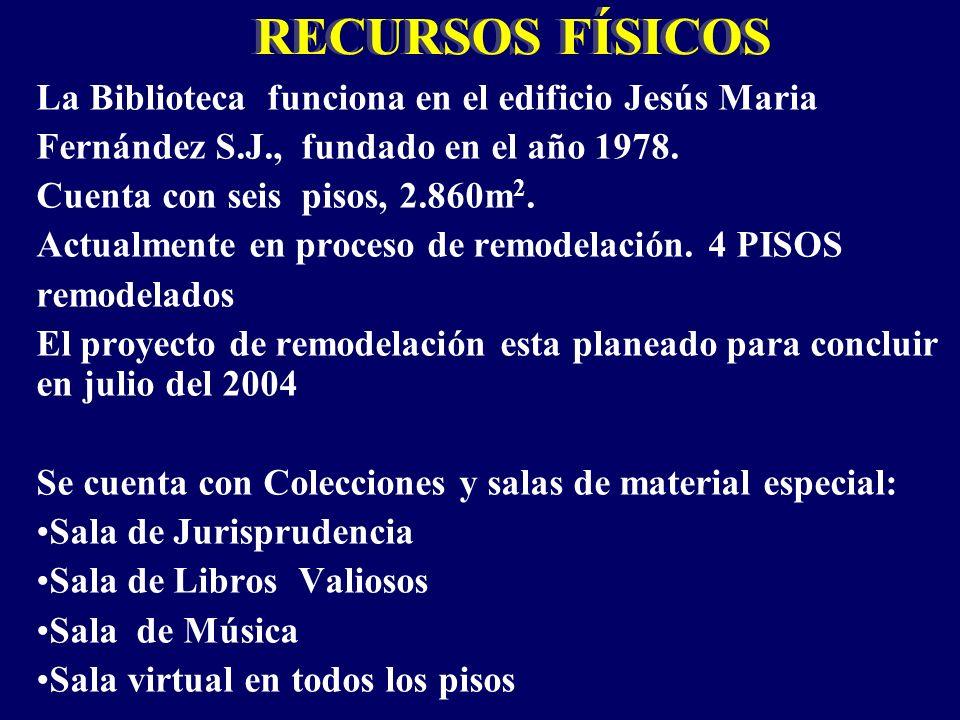 La Biblioteca funciona en el edificio Jesús Maria Fernández S.J., fundado en el año 1978.