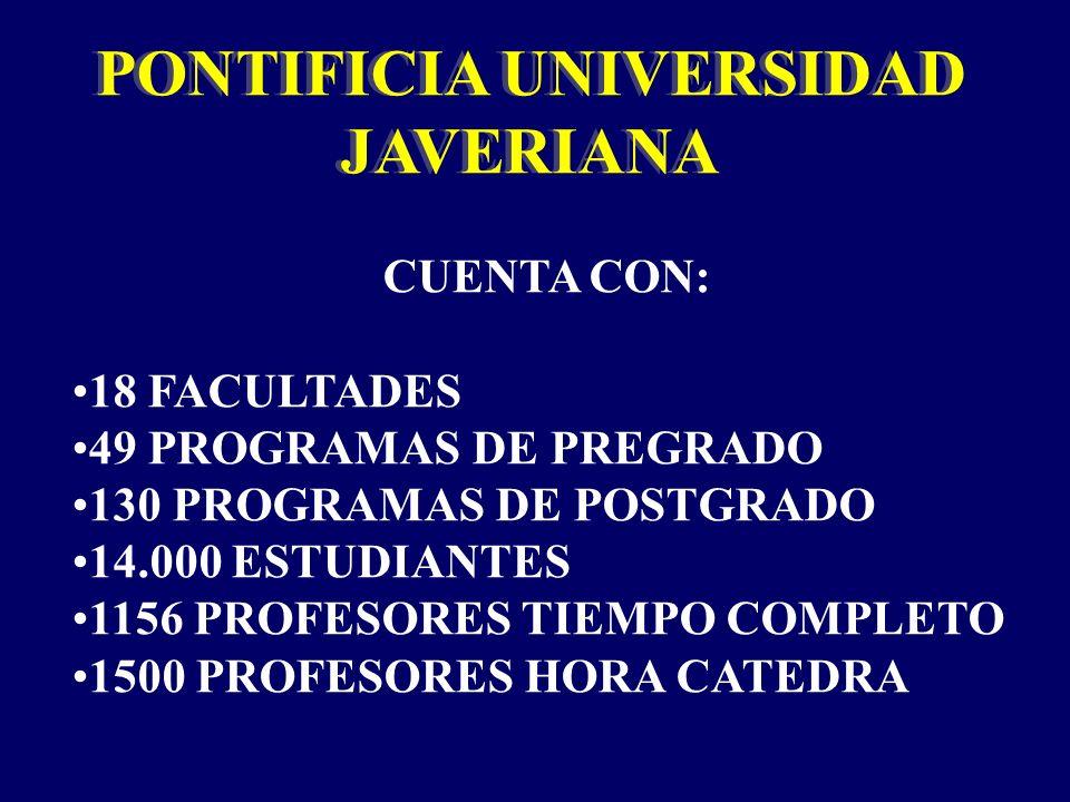 CUENTA CON: 18 FACULTADES 49 PROGRAMAS DE PREGRADO 130 PROGRAMAS DE POSTGRADO 14.000 ESTUDIANTES 1156 PROFESORES TIEMPO COMPLETO 1500 PROFESORES HORA CATEDRA PONTIFICIA UNIVERSIDAD JAVERIANA