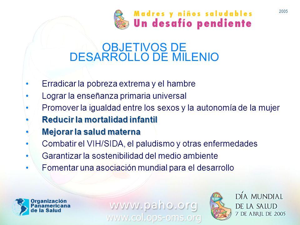 www.col.ops-oms.org 2005 Organización Panamericana de la Salud