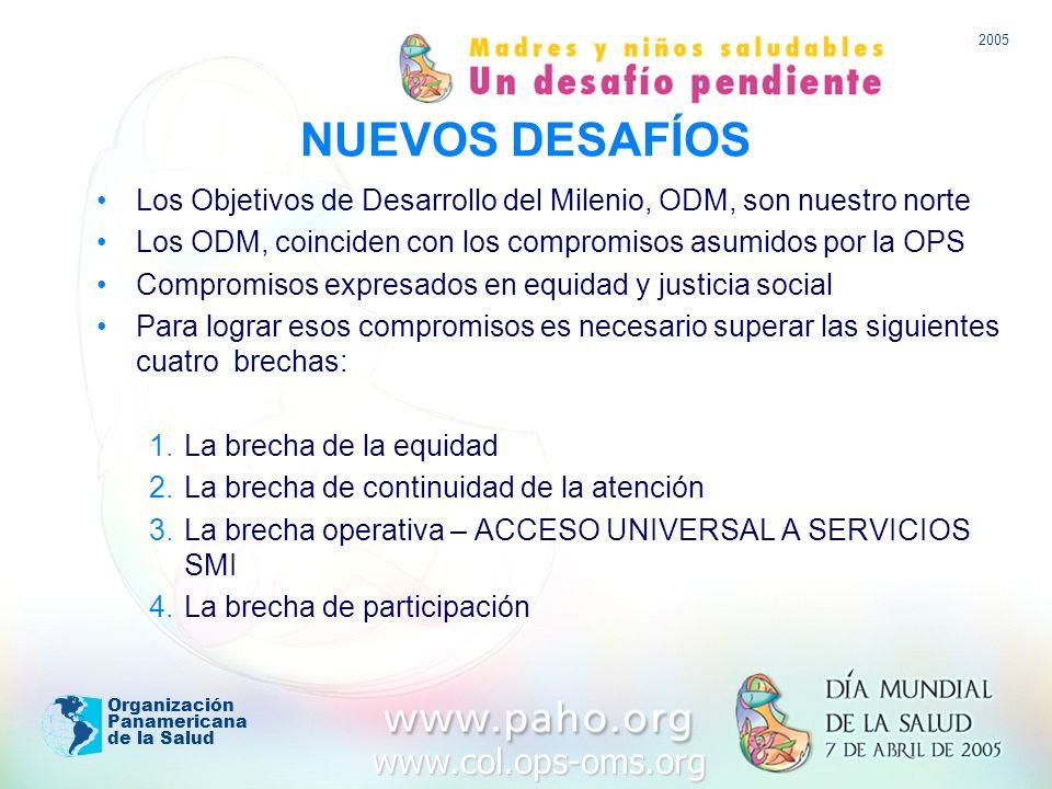 www.col.ops-oms.org 2005 Organización Panamericana de la Salud Monitorear implementación del Plan de Choque: institucionalizar medidas para eliminar barreras de acceso y oportunidad de la atención.