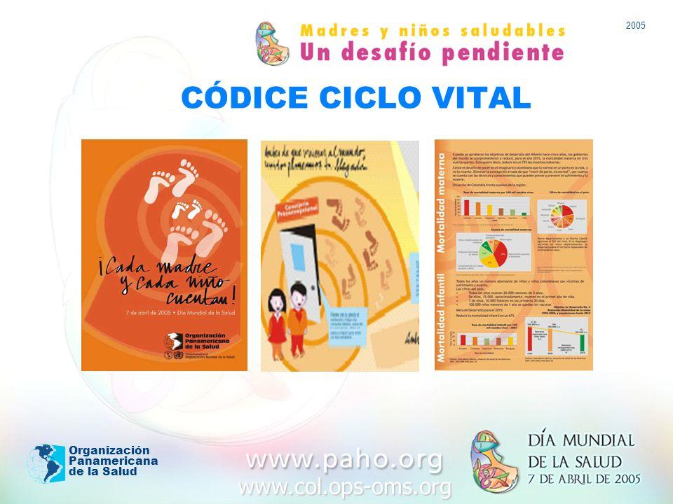 www.col.ops-oms.org 2005 Organización Panamericana de la Salud CÓDICE CICLO VITAL
