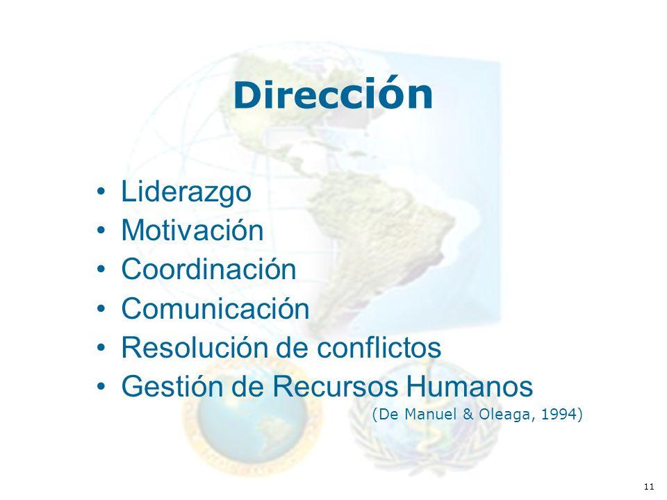 11 Direc ción Liderazgo Motivación Coordinación Comunicación Resolución de conflictos Gestión de Recursos Humanos (De Manuel & Oleaga, 1994)