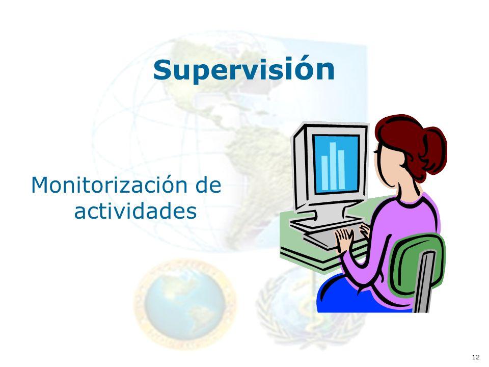 12 Supervis ión Monitorización de actividades