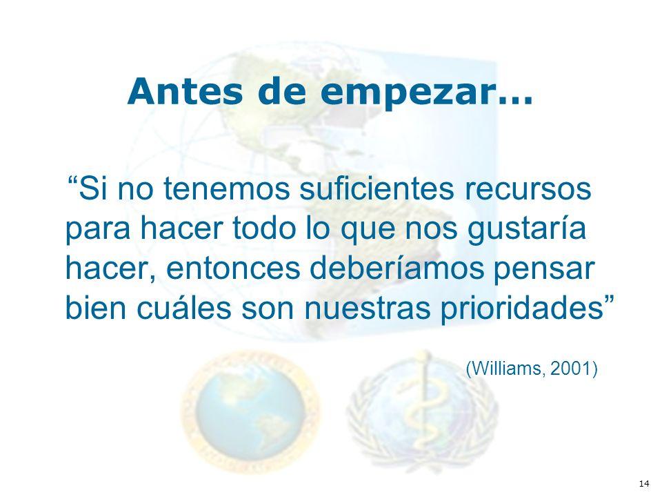 14 Antes de empezar… Si no tenemos suficientes recursos para hacer todo lo que nos gustaría hacer, entonces deberíamos pensar bien cuáles son nuestras prioridades (Williams, 2001)