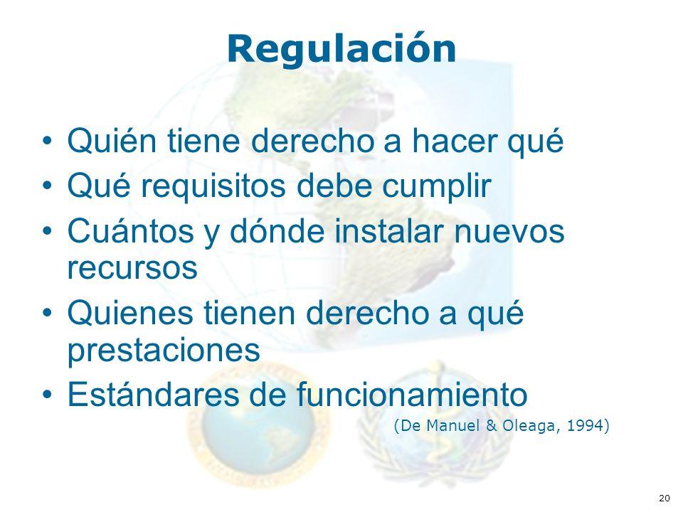 20 Regulación Quién tiene derecho a hacer qué Qué requisitos debe cumplir Cuántos y dónde instalar nuevos recursos Quienes tienen derecho a qué prestaciones Estándares de funcionamiento (De Manuel & Oleaga, 1994)