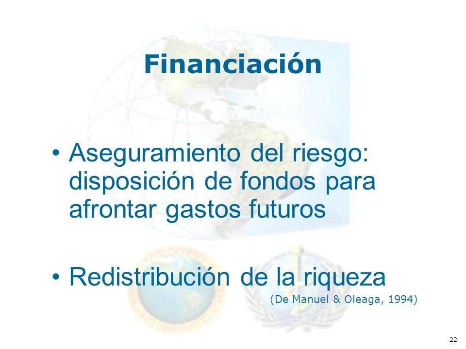22 Financiación Aseguramiento del riesgo: disposición de fondos para afrontar gastos futuros Redistribución de la riqueza (De Manuel & Oleaga, 1994)
