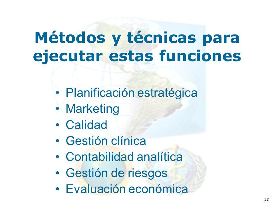 23 Métodos y técnicas para ejecutar estas funciones Planificación estratégica Marketing Calidad Gestión clínica Contabilidad analítica Gestión de riesgos Evaluación económica