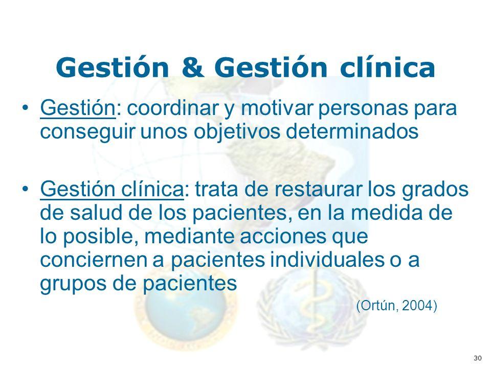 30 Gestión & Gestión clínica Gestión: coordinar y motivar personas para conseguir unos objetivos determinados Gestión clínica: trata de restaurar los grados de salud de los pacientes, en la medida de lo posible, mediante acciones que conciernen a pacientes individuales o a grupos de pacientes (Ortún, 2004)