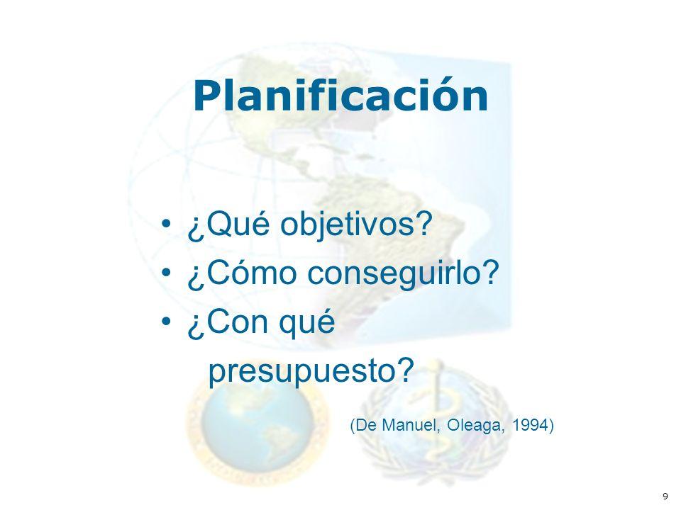 9 Planificación ¿Qué objetivos? ¿Cómo conseguirlo? ¿Con qué presupuesto? (De Manuel, Oleaga, 1994)