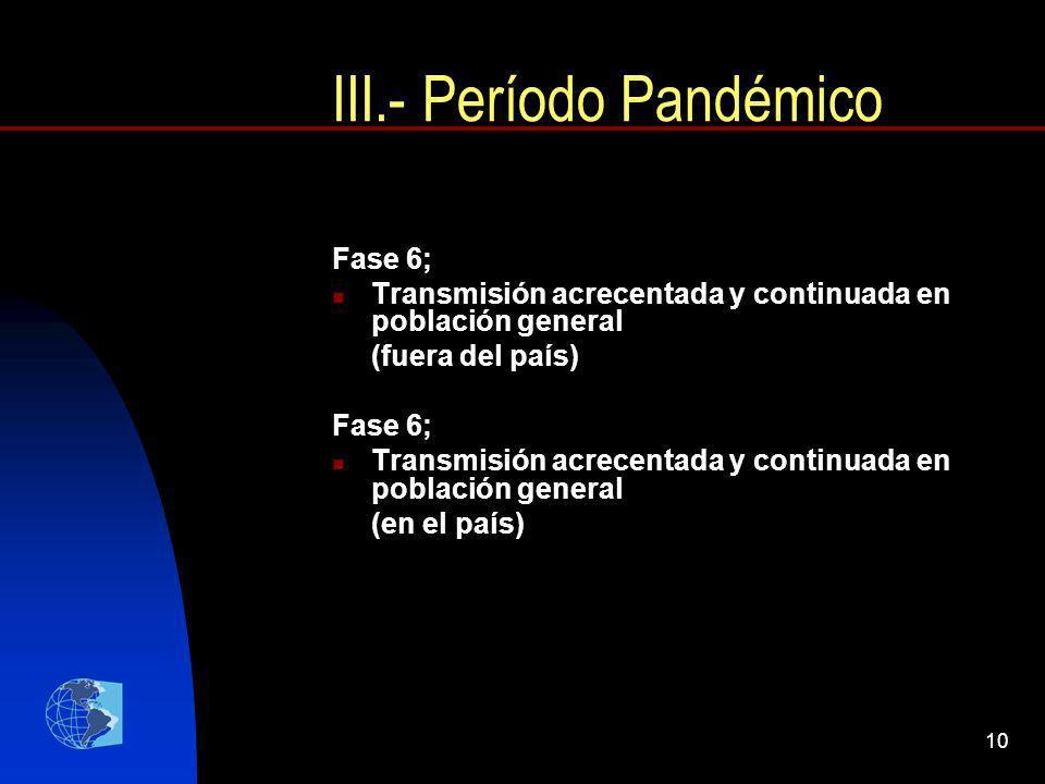 10 III.- Período Pandémico Fase 6; Transmisión acrecentada y continuada en población general (fuera del país) Fase 6; Transmisión acrecentada y contin