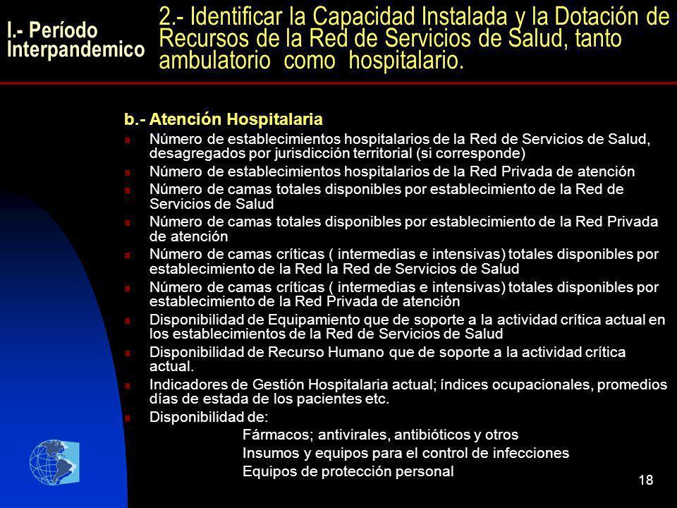 18 b.- Atención Hospitalaria Número de establecimientos hospitalarios de la Red de Servicios de Salud, desagregados por jurisdicción territorial (si c