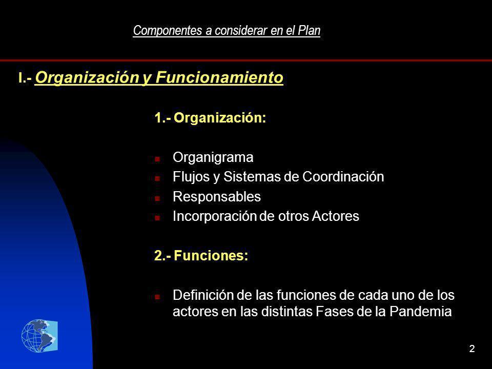 2 Componentes a considerar en el Plan 1.- Organización: Organigrama Flujos y Sistemas de Coordinación Responsables Incorporación de otros Actores 2.-