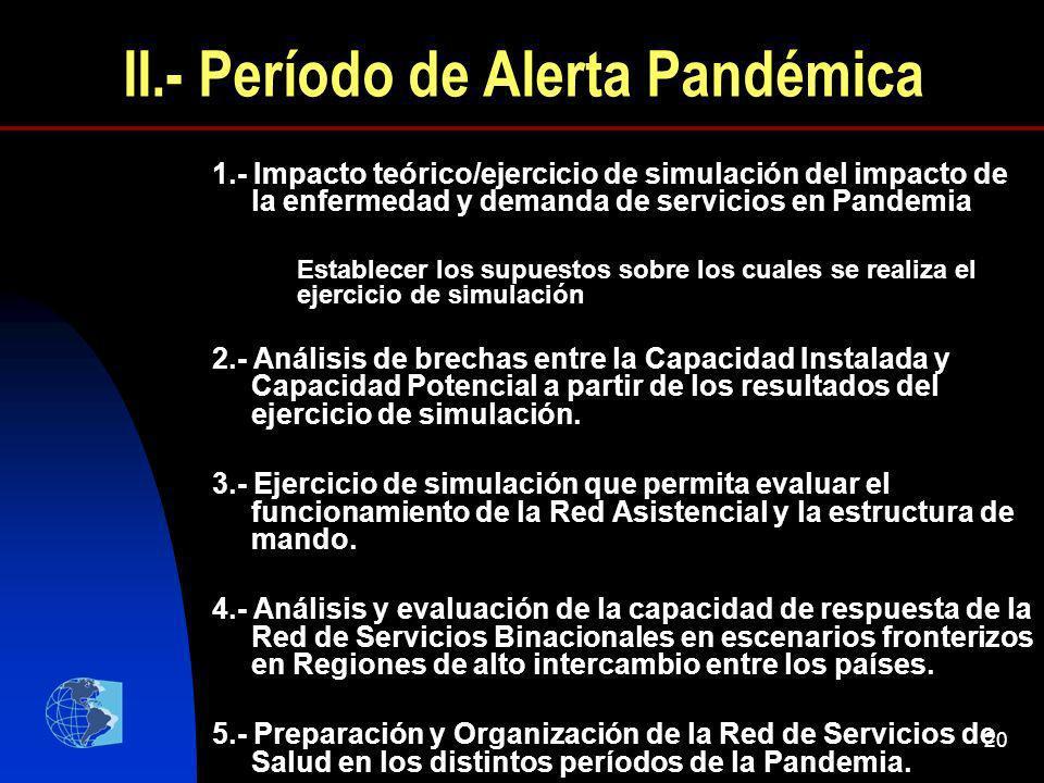 20 II.- Período de Alerta Pandémica 1.- Impacto teórico/ejercicio de simulación del impacto de la enfermedad y demanda de servicios en Pandemia Establ