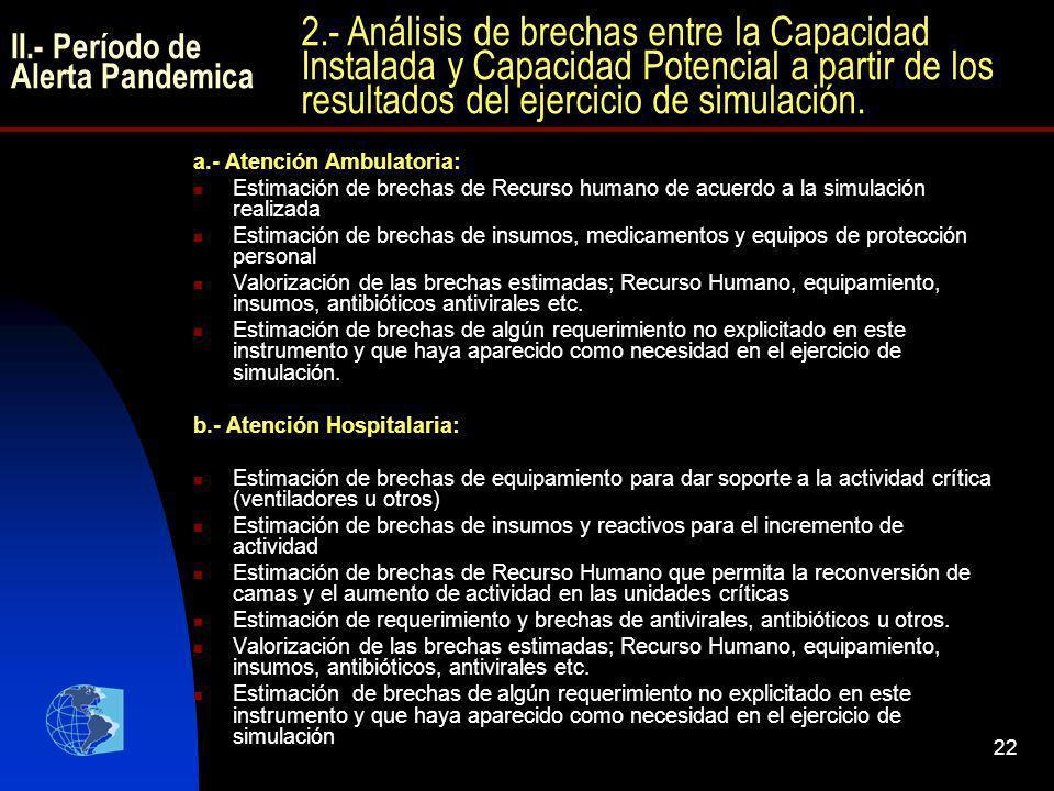 22 a.- Atención Ambulatoria: Estimación de brechas de Recurso humano de acuerdo a la simulación realizada Estimación de brechas de insumos, medicament