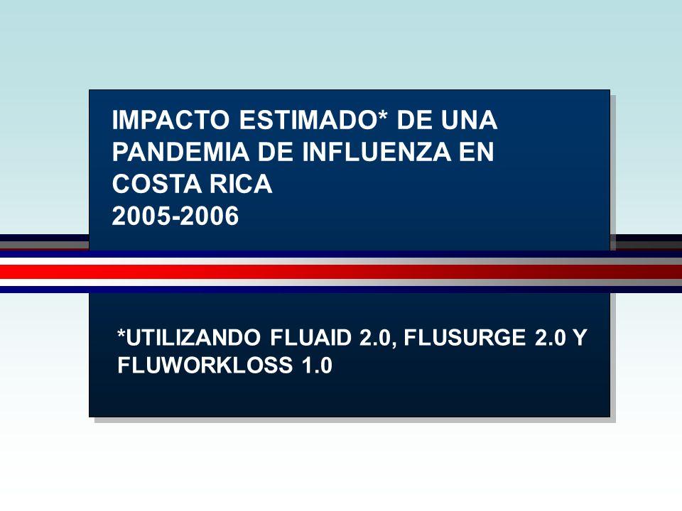 IMPACTO ESTIMADO* DE UNA PANDEMIA DE INFLUENZA EN COSTA RICA 2005-2006 *UTILIZANDO FLUAID 2.0, FLUSURGE 2.0 Y FLUWORKLOSS 1.0