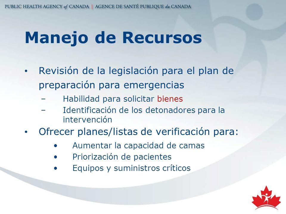 Manejo de Recursos Revisión de la legislación para el plan de preparación para emergencias –Habilidad para solicitar bienes –Identificación de los det