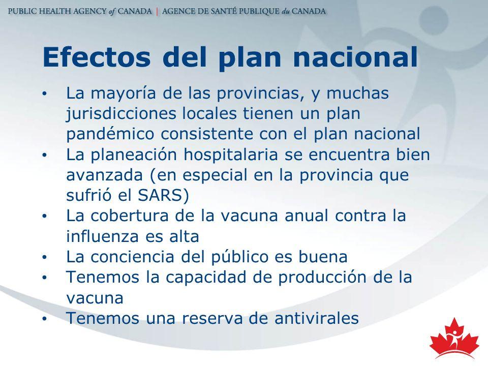 Efectos del plan nacional La mayoría de las provincias, y muchas jurisdicciones locales tienen un plan pandémico consistente con el plan nacional La p
