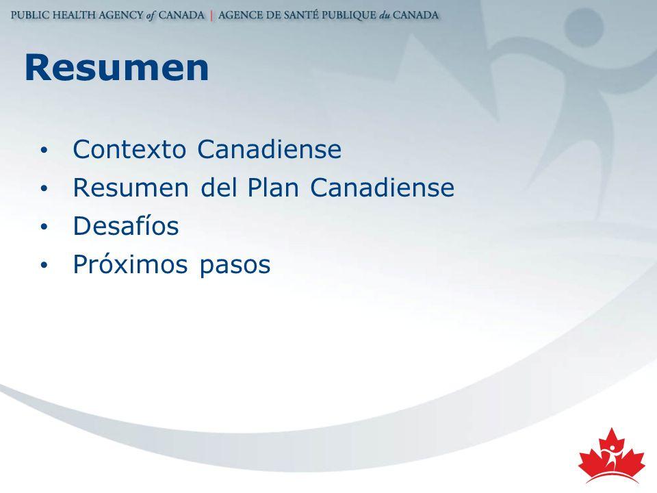 Resumen Contexto Canadiense Resumen del Plan Canadiense Desafíos Próximos pasos