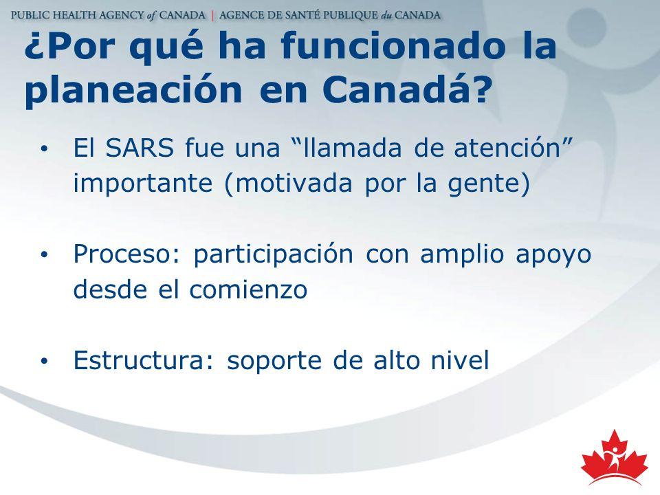 ¿Por qué ha funcionado la planeación en Canadá? El SARS fue una llamada de atención importante (motivada por la gente) Proceso: participación con ampl