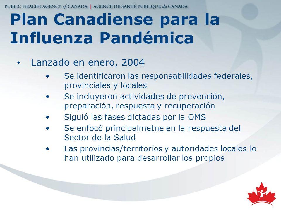 Siguientes pasos Reunir a la PHAC/la Seguridad Pública y el Comité del Plan de Preparación de Emergencias del Canadá –Involucrar > 20 departamentos federales –Preparar un Plan Pandémico Federal –Todos los departamentos deberán desarrollar los planes de continuidad –En otros departamentos ya hay otras iniciativas en marcha Aumentar la capacidad de vigilancia –Fortalecer nuestro programa FluWatch (utilizar médicos centinelas con reportes de laboratorio o ILI) –Educar a los médicos para reportar al SRI