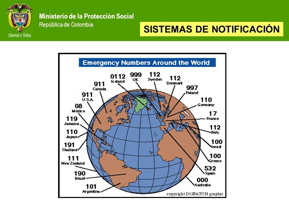 Ministerio de la Protección Social República de Colombia SISTEMAS DE NOTIFICACIÓN