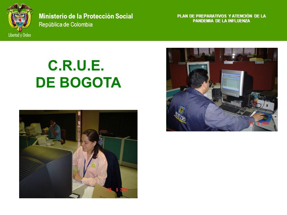 Ministerio de la Protección Social República de Colombia C.R.U.E. DE BOGOTA PLAN DE PREPARATIVOS Y ATENCIÓN DE LA PANDEMIA DE LA INFLUENZA