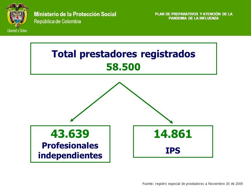 Ministerio de la Protección Social República de Colombia Total prestadores registrados 58.500 43.639 Profesionales independientes 14.861 IPS Fuente: r